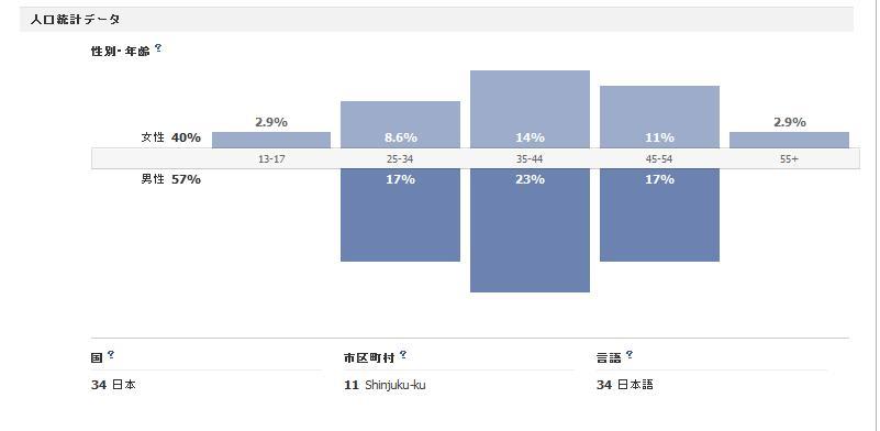 人口統計データ.jpg