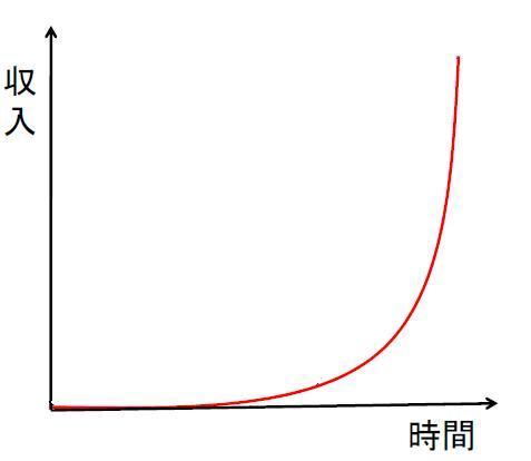成果グラフ.jpg